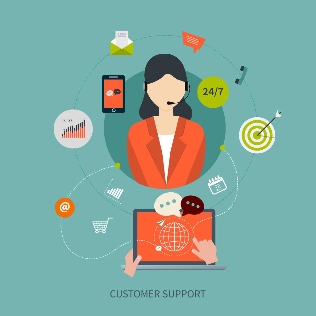customer care ecommerce